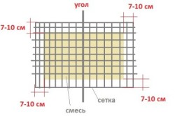 Расположение сетки для последующего нахлеста и стыка