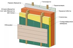 Утепление керамзитобетонных стен стекловолокном