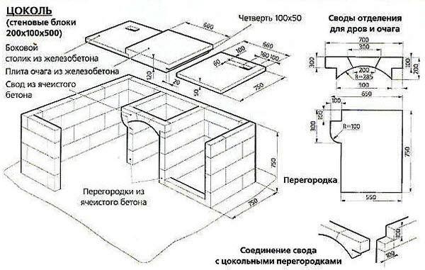 Чертежи схемы устройства барбекю электрокамин dimplex grenada угловой