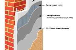 """Схема утепления пенополистиролом по системе """"мокрый фасад"""""""