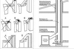 Подключение дымохода для твердотопливного котла