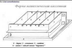 Схема металлической кассетной формы для пенобетона