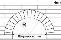 Схема портала для камина