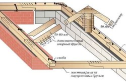 Схема крепления мауэрлата к стене из блоков