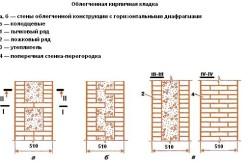 Схема облегченной кирпичной кладки стены комбинированного дома