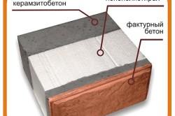 Устройство керамзитного блока
