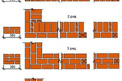 Многорядная схема перевязки угла в 1,5 кирпича