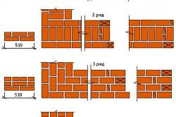 Многорядная схема перевязки в 2 кирпича