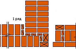 Однорядная схема перевязки угла в 2 кирпича