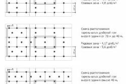 Схема крепления плит пенопласта дюбелями