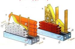 Кирпичная облицовка деревянных стен