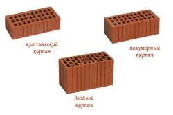 Основные виды кирпича