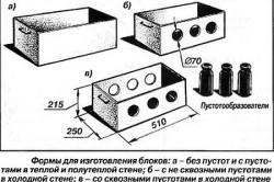 Формы для изготовления газоблоков