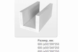 Габариты блоков U-образной формы