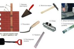 Инструменты для строительства кирпичного гаража