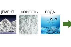 Компоненты для изготовления газоблоков
