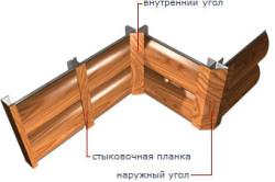 Конструктивные элементы металлического блок хауса