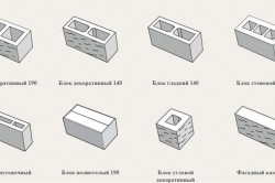 Разновидности газосиликатных блоков