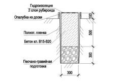 Схема фундамента под гараж