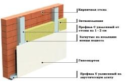 Схема изоляции кирпичной стены