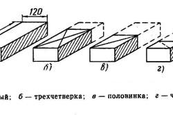 Схема силикатного кирпича и его частей