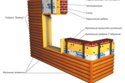 Схема монтажа блок хауса на кирпичный дом