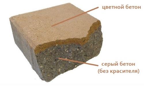 Про цветной бетон