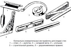 Контрольно-измерительные инструменты для кладки стен