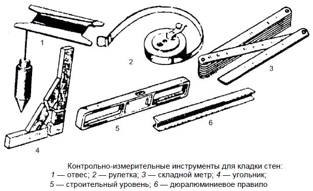 Инструмент для кладки кирпича краткая классификация Контрольно измерительные инструменты для кладки стен
