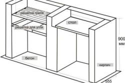 Схема кирпичного мангала-коптильни