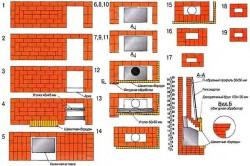 Пример схемы кладки барбекю из кирпича