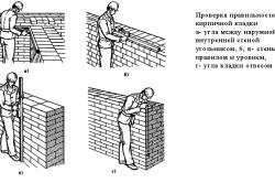 Схема проверки правильности выложенной кладки