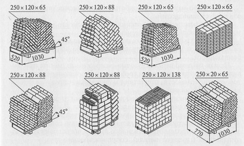 Схемы укладки кирпича на поддон