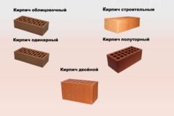 Виды силикатного кирпича