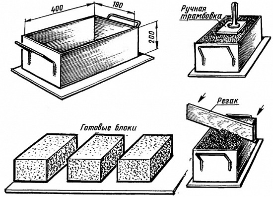 Блоки своими руками чертежи