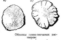 Схема определения качества глины