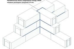 Схема соединения пенобетонных блоков