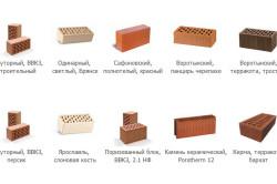 Виды кирпича для строительства дома