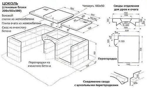 Схема цоколя кирпичного мангала