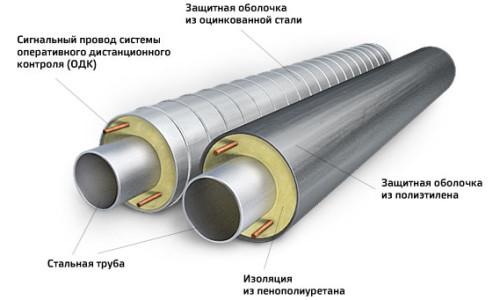 Схема изоляции труб