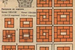 Схема кладки кирпичного мангала