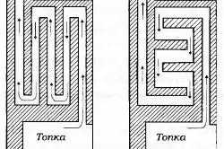 Схема многооборотного дымохода для барбекю