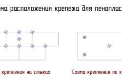 Схема расположения крепежа для пенопласта