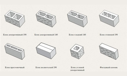 Виды газосиликатных блоков для строительства