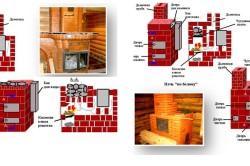 Виды кирпичных печей для отопления