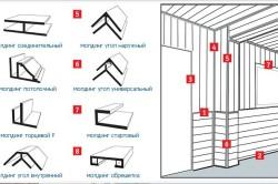 Дополнительные элементы для монтажа пластиковых панелей
