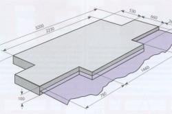 Чертеж бетонного фундамента