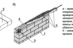 Схема горизонтального армирования кладки