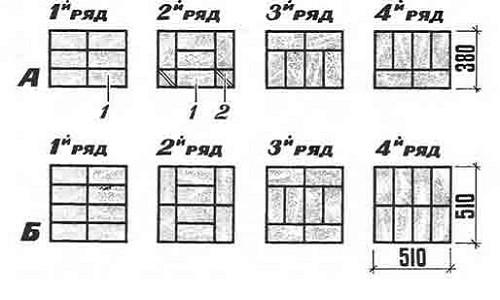 Многорядная система перевязки швов (кладка столбов и узких простенков