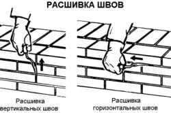 Направления расшивки швов
